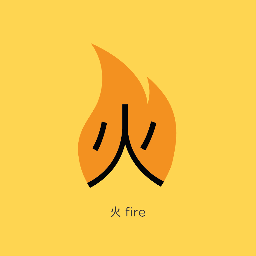 chineasy (1)