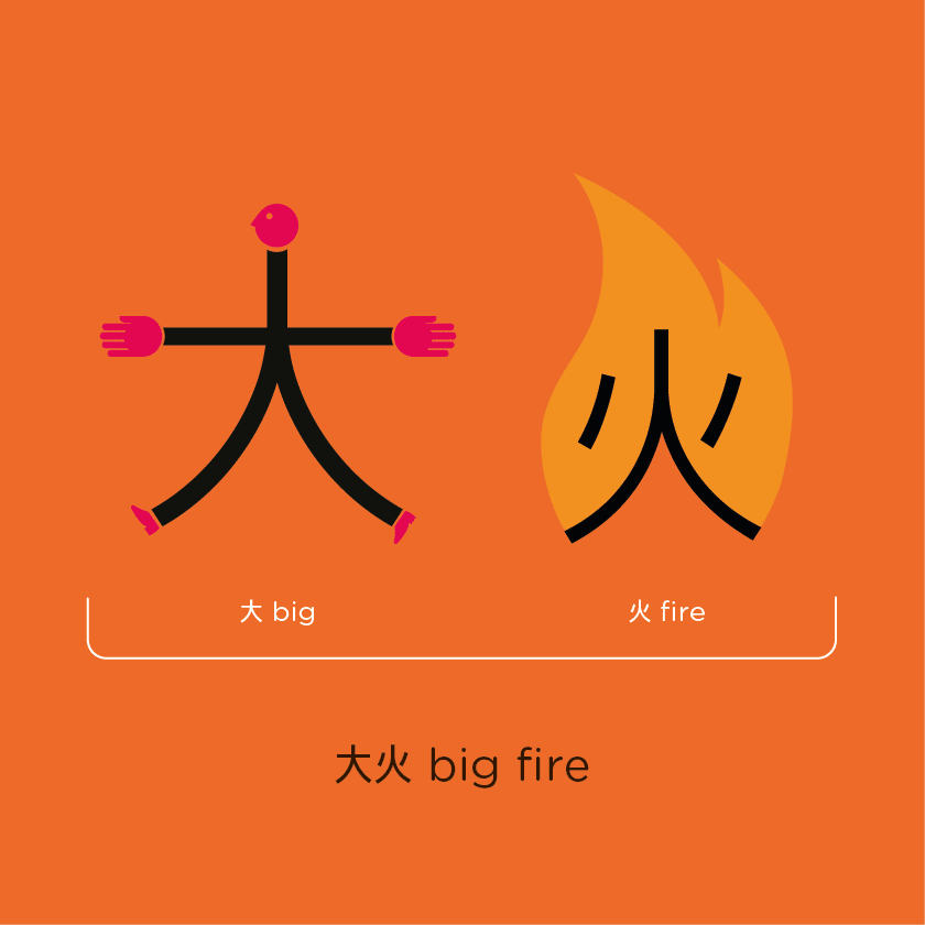 chineasy (15)