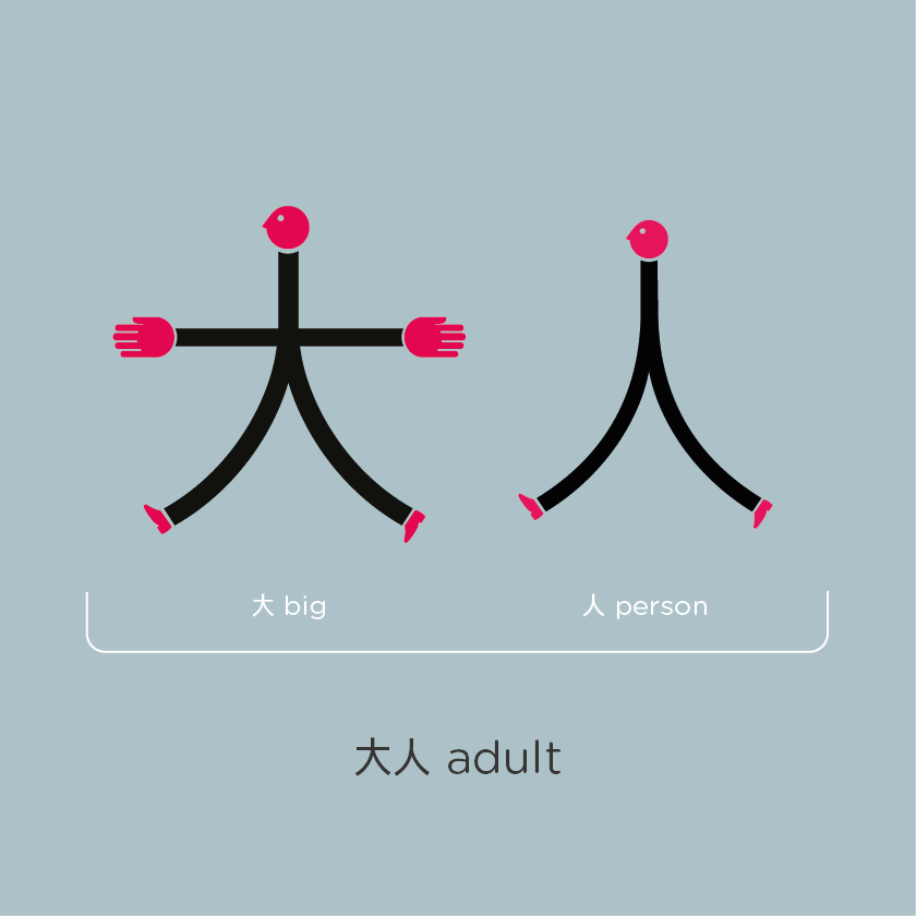 chineasy (16)
