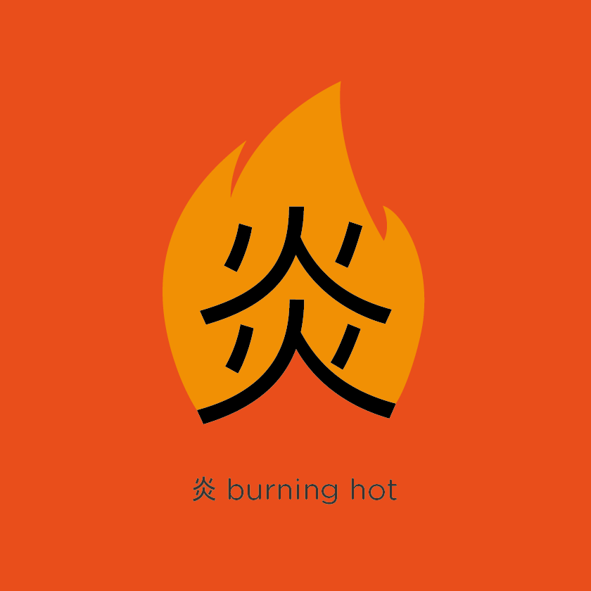 chineasy (2)