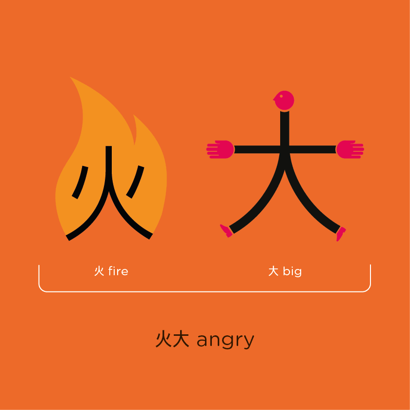 chineasy (21)