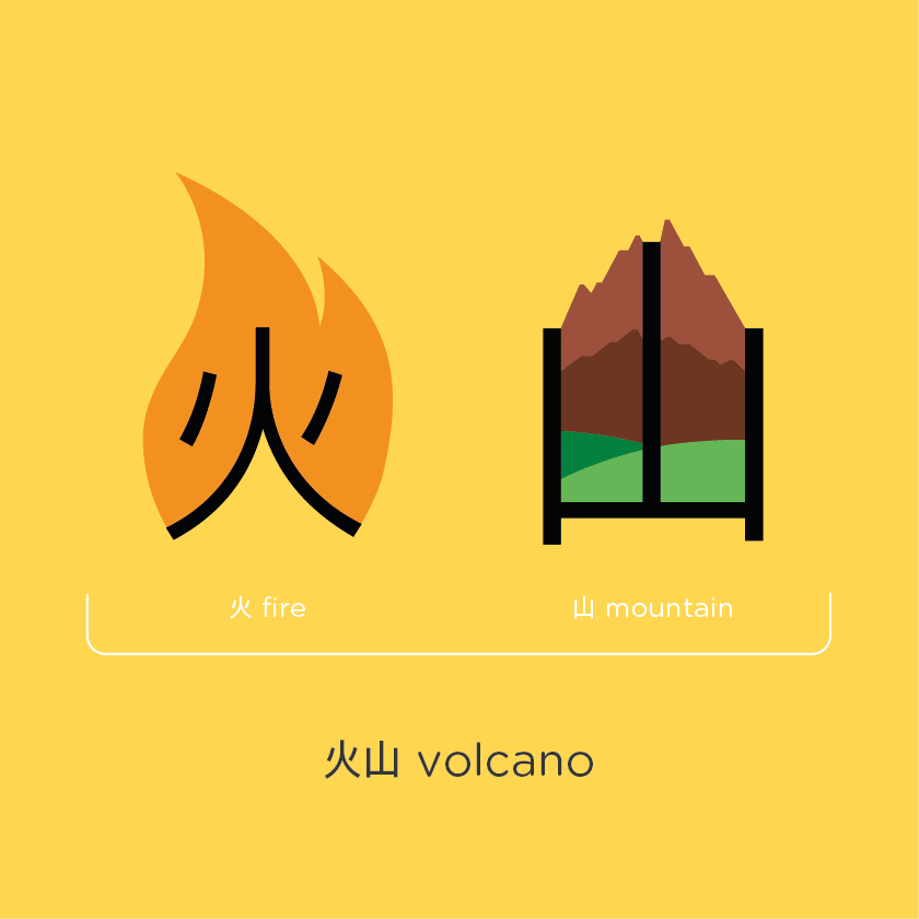 chineasy (22)