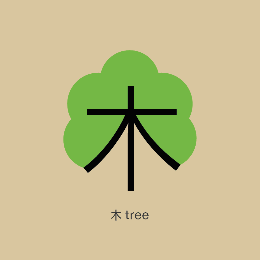 chineasy (5)