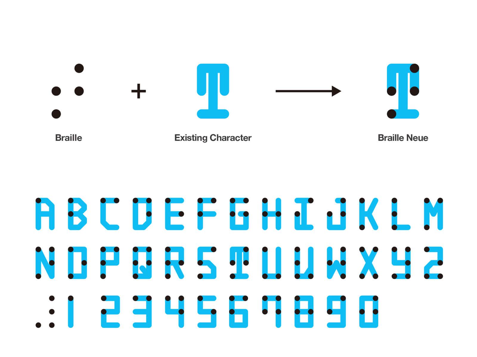 Designer cria fonte que combina a escrita em Braille com a tradicional